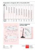 Teleskop-Autokran TADANO-FAUN ATF 50-3 - Frutiger AG - Page 2