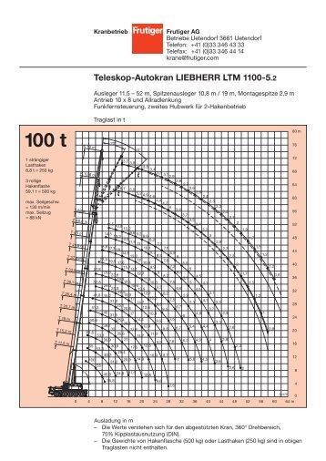Teleskop-Autokran LIEBHERR LTM 1100-5.2 - Frutiger AG