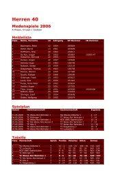 Spieler - Tennisclub Weiss-Rot Wehrden eV