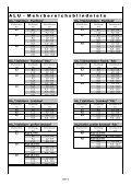 Blindnieten 1 - Seite 4