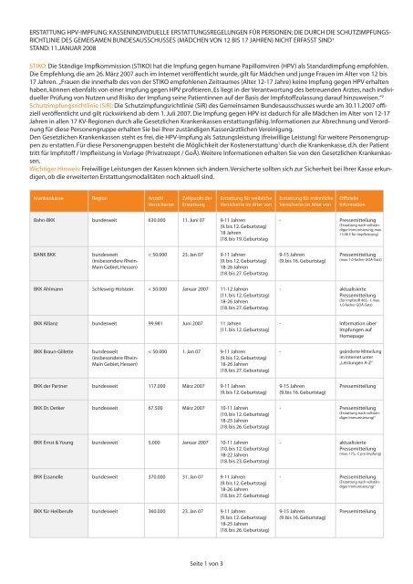 hpv impfung ruckerstattung szemölcsök, amelyek okoznak