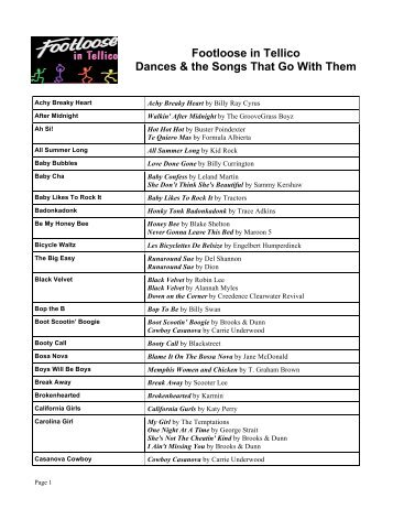 Footloose in Tellico Dances & the Songs That Go With Them