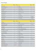 NordCap Kühltechnik - Gesamtprogramm 2012/ 13 - Profitechnik für ... - Seite 6