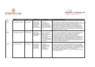 Download (pdf-Format, 237 KB) - Stiftung Partner für Schule NRW