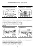 immobilienmarkt ostdeutsche bundesländer und berlin ... - DG Hyp - Page 7