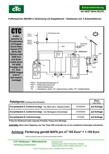 Achtung: Förderung gemäß BAFA pro m2 105 ... - CTC Heizkessel