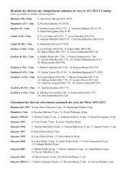 Championnats valaisans de cross et tournée cantonale