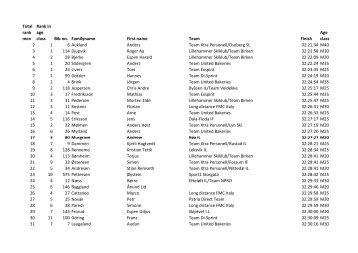 Resultatliste Birkebeinerrennet kun menn 2012 - FIS