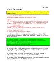 Modul: Strassacker - DIETRICH Software