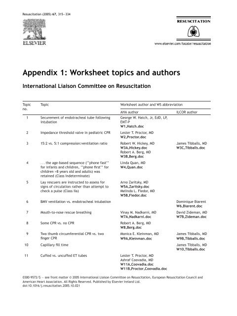 Appendix 1: Worksheet topics and authors - Ilcor