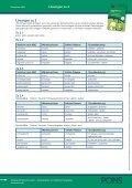 PONS Schülerwörterbuch LATEIN - Page 7