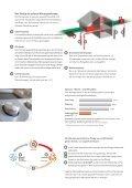 Heliotherm Prospekt - Maxonus - Seite 3