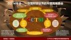 CCTM2012中国现金与财资管理高峰年会会议说明(点击下载) - Page 2