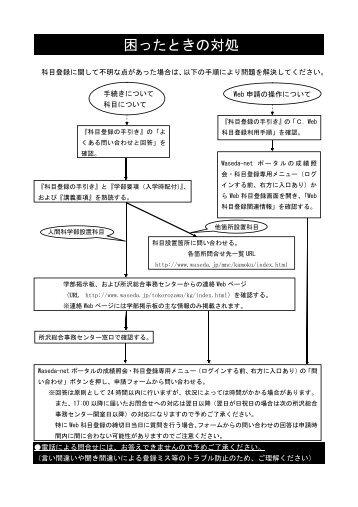 2012年度 科目登録の手引き - 早稲田大学