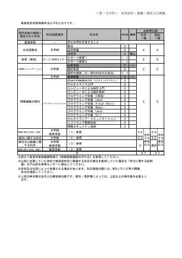 <第一文学部> 取得要件・教職・教科又は教職 - 早稲田大学