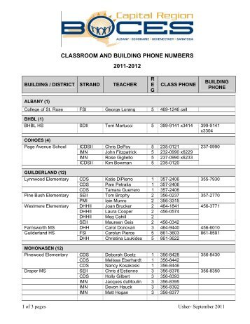 CLASSROOM AND BUILDING PHONE NUMBERS 2011-2012