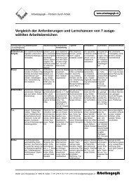 Vergleich der Anforderungen und Lernchancen von 7 ausge ...