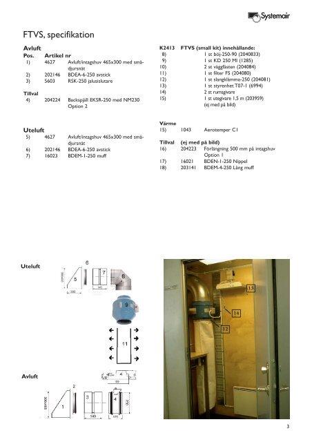 Ftvs  Specifikation Avluf