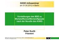 Herr Kurth - Vorstellungen des BDE zu ... - GGSC Seminare