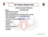 20th Engineer Brigade (C)(A)