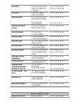 PHOTOGRAPHES Une liste de photographes est mise à votre ... - Page 2