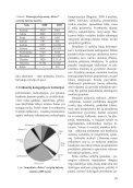 INfoRmacINėS TechNologIjoS Tarptautinės ... - Mokslo darbai - Page 4