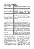 INfoRmacINėS TechNologIjoS Tarptautinės ... - Mokslo darbai - Page 6