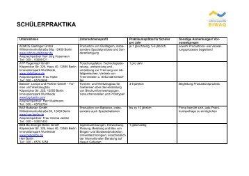ebook Enciclopedia de las Plagas y Enfermedades de las Plantas