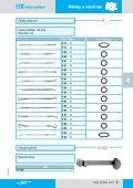 Pilníky a nástroje 4 - DME - Page 7