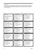 EC Declaration of Conformity - BEKO Technologies GmbH - Page 2