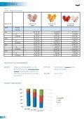 Info-Reihe 8.qxd - Bundesverband Handschutz eV - Seite 4