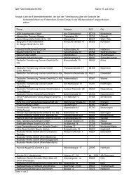 QM Futtermittelliste BY/BW Stand 10. Juli 2012 Seite 1 von 2 Anlage ...