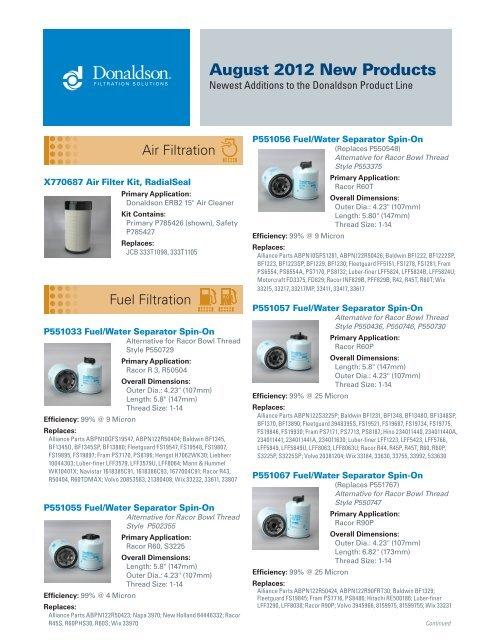Luftfilter DONALDSON P783400