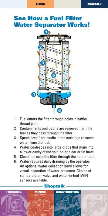 Oil Filter Comparison >> Replacement Filters for DAVCO Fuel Pro 380/382 - Donaldson ...