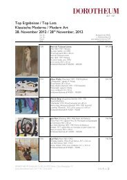 Top Ergebnisse / Top Lots Klassische Moderne ...  - Dorotheum