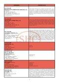 ÍNDICE Una certificación internacionalmente reconocida - Sohiscert - Page 3