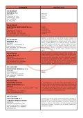ÍNDICE Una certificación internacionalmente reconocida - Sohiscert - Page 4