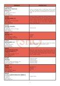 ÍNDICE Una certificación internacionalmente reconocida - Sohiscert - Page 5