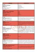 ÍNDICE Una certificación internacionalmente reconocida - Sohiscert - Page 6