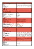 ÍNDICE Una certificación internacionalmente reconocida - Sohiscert - Page 7