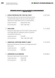 Referenze HKL OG11 - Atzwanger
