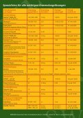 Flüchtige Säure - Viele Böckser - Frühfüllungen - Bessere ... - Erbslöh - Seite 6