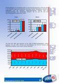 Grazer Arbeitsmarkt AUGUST 2010 - Seite 6