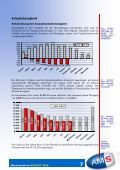 Grazer Arbeitsmarkt AUGUST 2010 - Seite 7