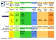 1 2 3 5 6 7 8 Voraus - Bildungszentrum für Technik und Gestaltung ...