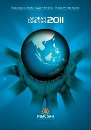 Annual Report 2011.pdf - Pemudah