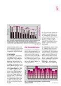 Schutz vor Hautkrankheiten durch Zement - Seite 5