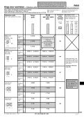 Hinge-, folding- and sliding-doors - Page 6