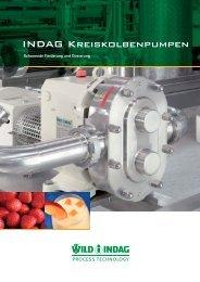 Kreiskolbenpumpe - Rudolf Wild GmbH & Co. KG