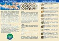wie entsteht bio-keimkraft-mehl? - Sorger